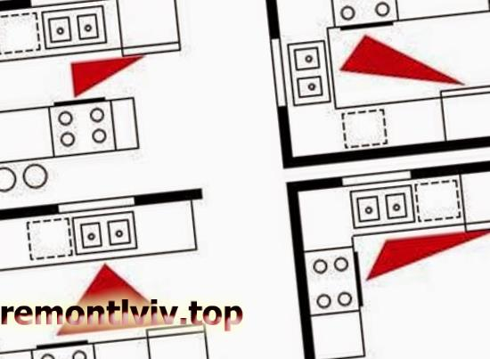 Дизайн кухні: правило робочого трикутника