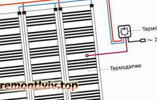 Підключення терморегулятора до теплої підлоги у Львові