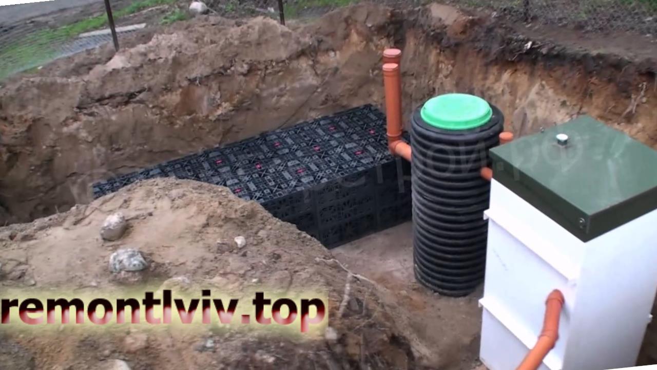Автономна каналізація Львів